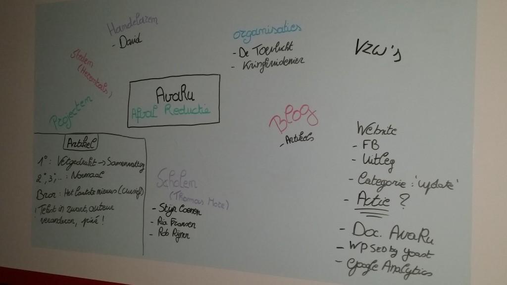 Whiteboard 2